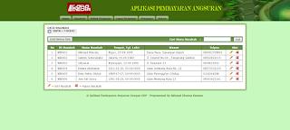Aplikasi Peminjaman Uang Dan Pembayaran Angsuran Bulanan dengan menggunakan PHP mysql
