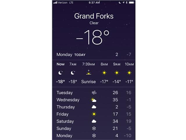 grand forks temperature