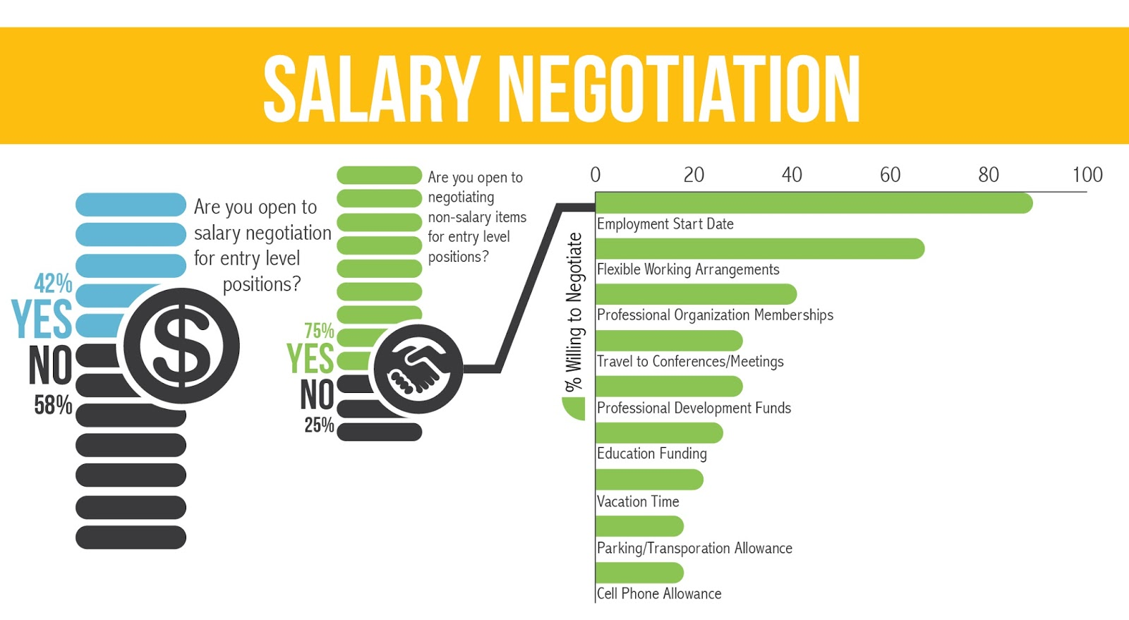 how to negotiate salary during interview mechanical engineering i hope this article helps you decide how much salary should be demanded in an interview if you have any questions in mind post your queries in comments