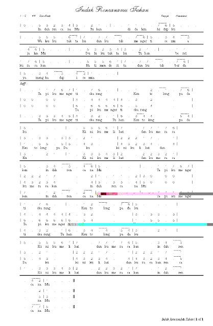 Church Choir Songs: Indah Rencana-Mu Tuhan
