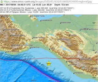 σεισμός, μεγέθους 8,1 βαθμών
