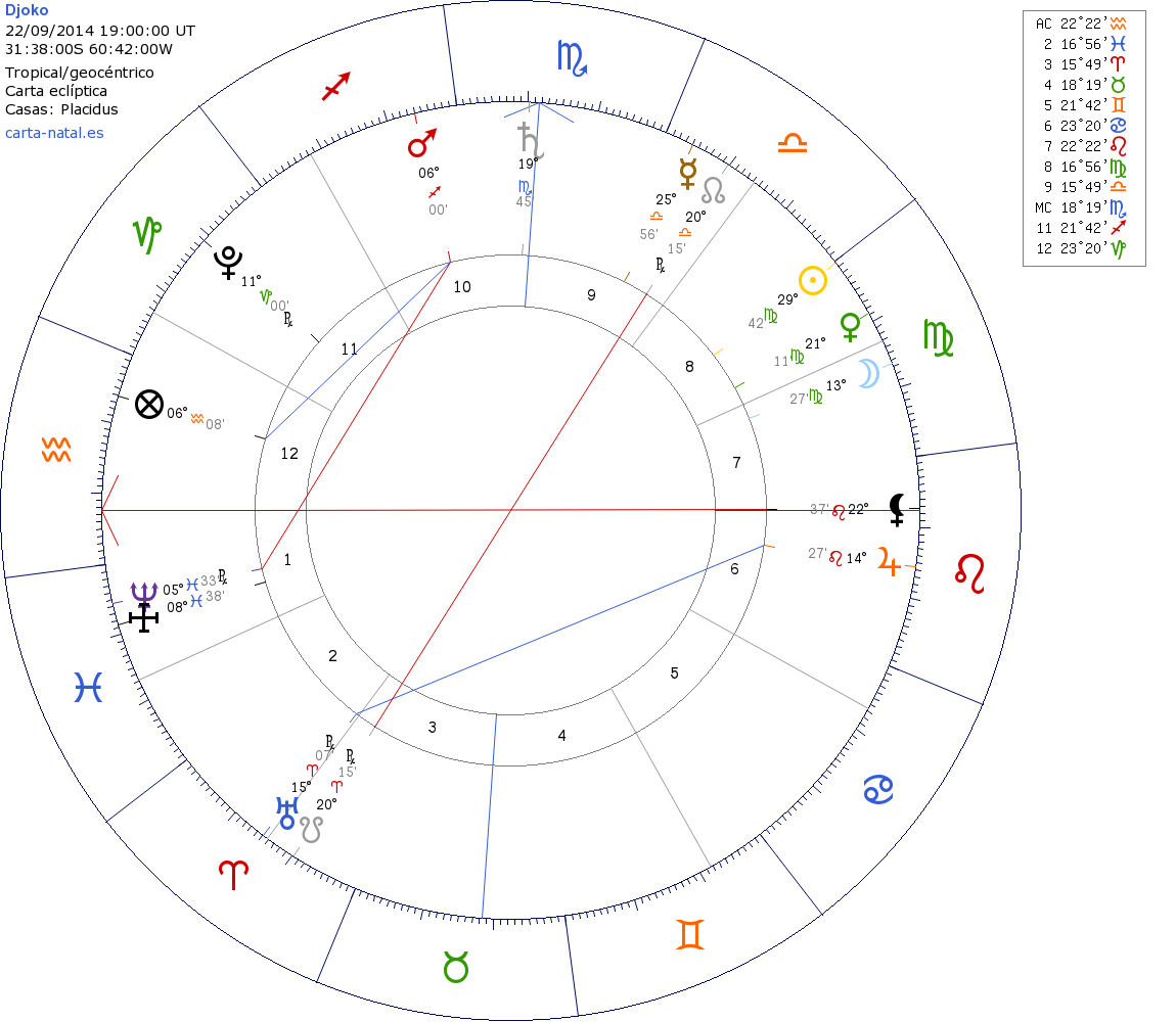 astrologia deportiva predicci n astrologica union vs huracan b nacional. Black Bedroom Furniture Sets. Home Design Ideas