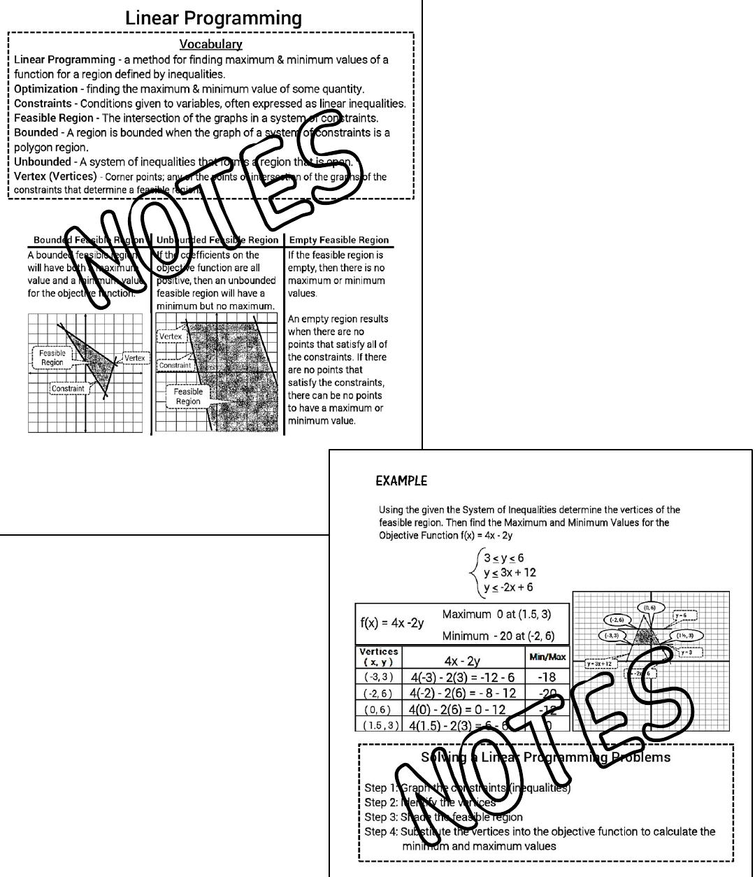 The Math Magazine Linear Programming Graphing Inequalities Worksheet Notes Amp Foldable Bundle A Ced