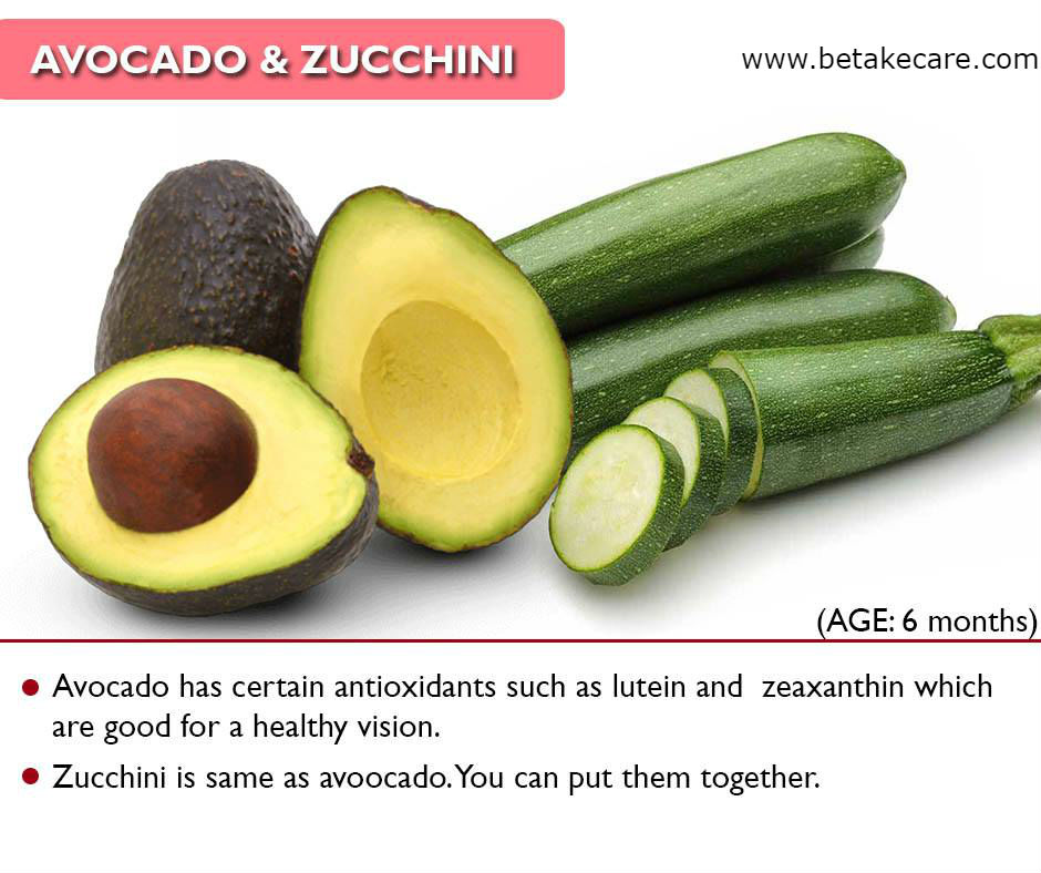 Avocado and Zucchini
