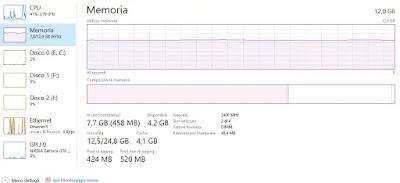 RAM nel PC