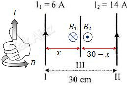 Arah induksi magnet pada kawat III oleh kawat I dan II, medan magnet pada kawat III sama dengan nol
