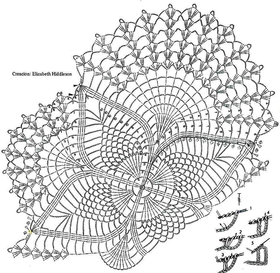 Crochet Oval Pattern Unique Design