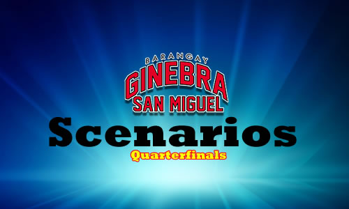 List of Ginebra Scenarios Quarterfinals 2017 PBA Govs' Cup