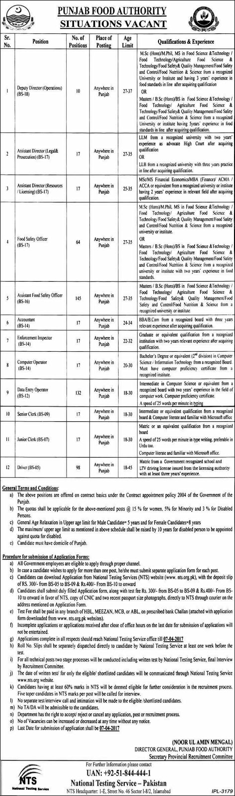 600 Government Jobs in Punjab Food Authority Lahore Jobs for