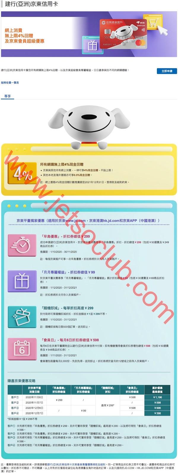 建行京東信用卡:京東平臺優惠 / 網上消費 無上限4%回贈 ( Jetso Club 著數俱樂部 )