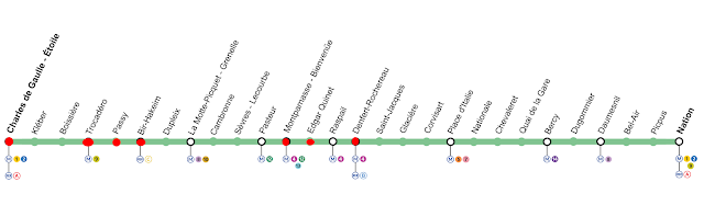obiective-turistice-paris-linia-de-metrou-6