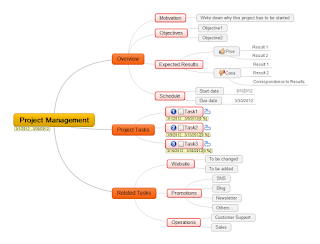 http://www.mindmaple.com/maps/Project%20Management.png
