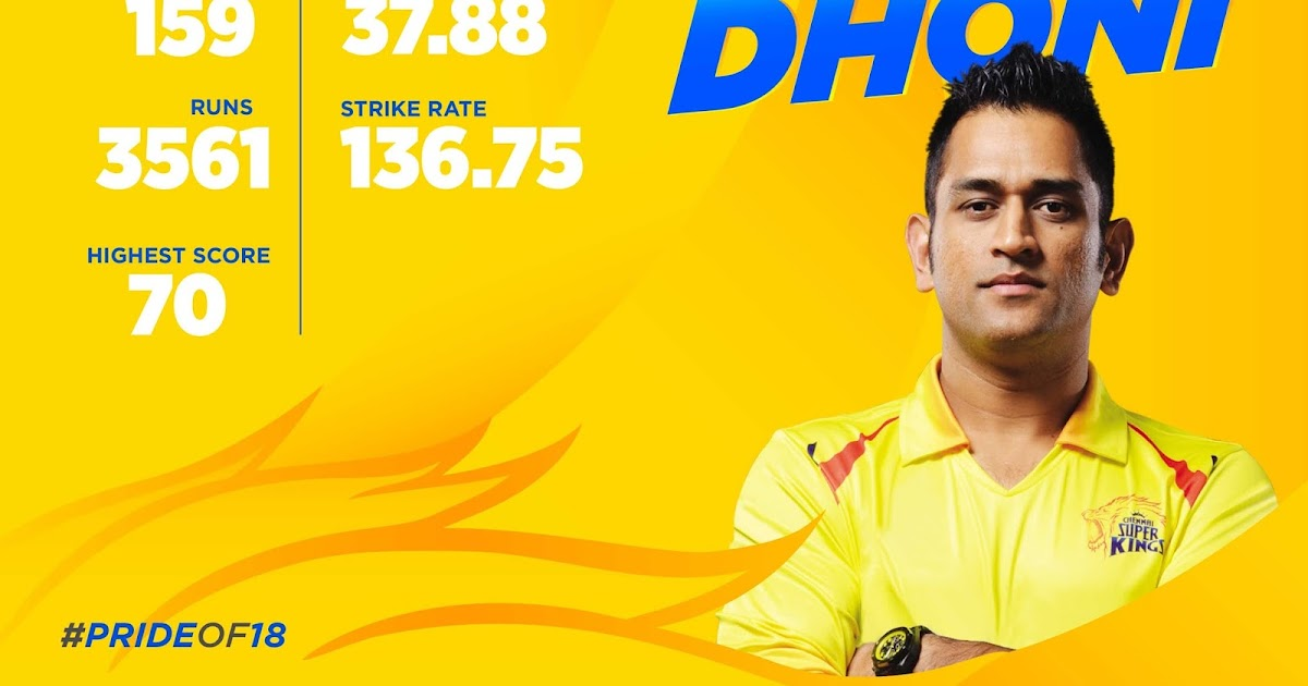 Dhoni And CSK