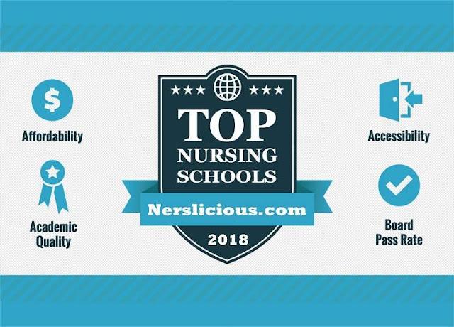 Daftar Universitas dan Stikes dengan Jurusan Keperawatan Terbaik di Indonesia Tahun 2018