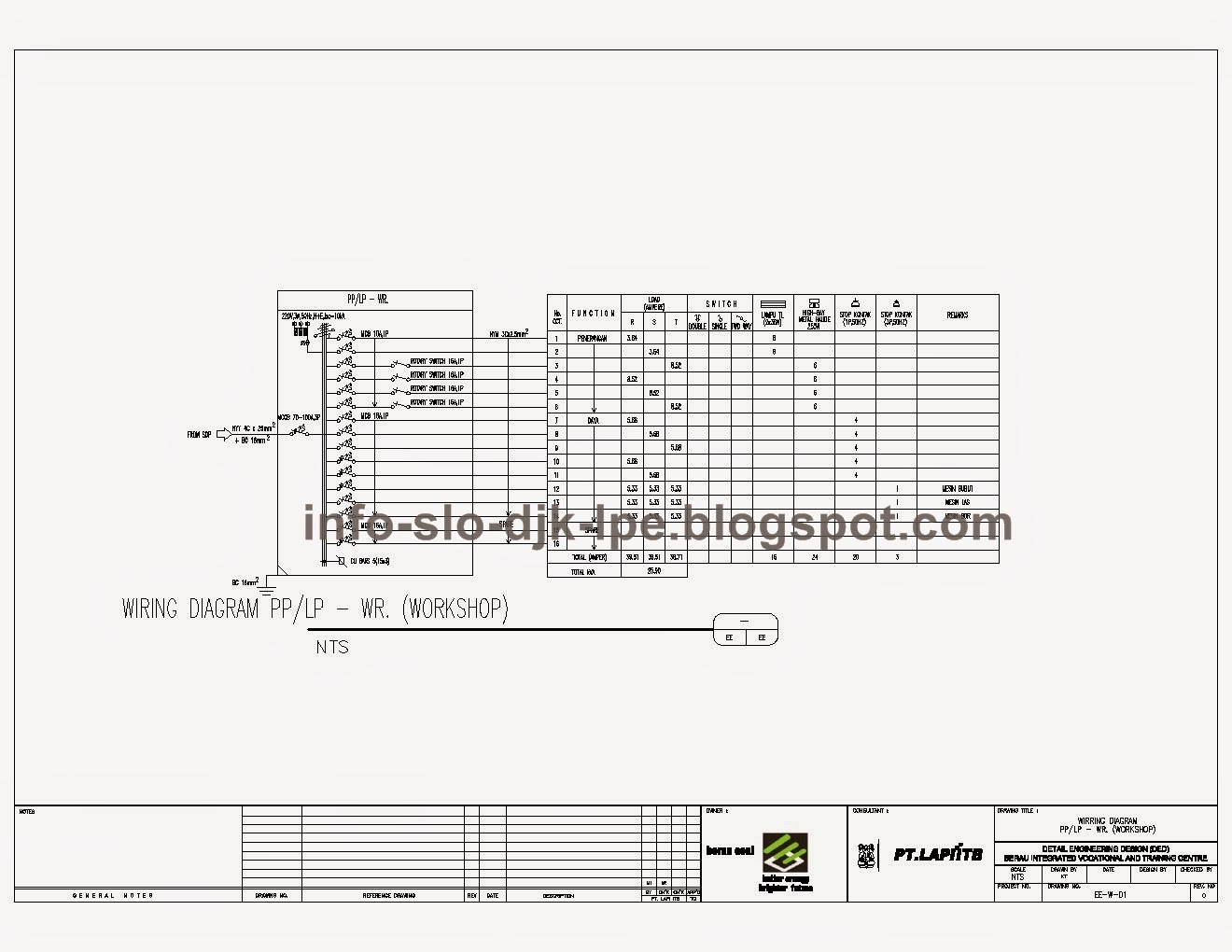 DIAGRAM] Wiring Diagram Panel Listrik FULL Version HD ... on