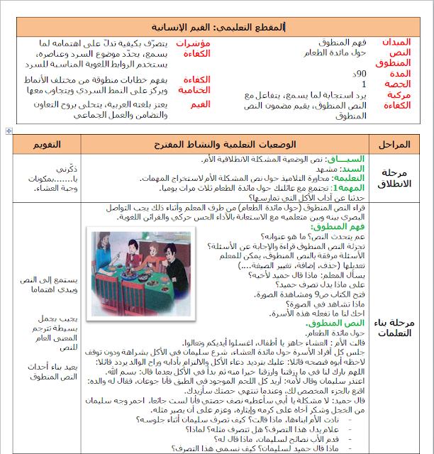 مذكرات اللغة العربية للسنة الثالثة إبتدائي الجيل الثاني