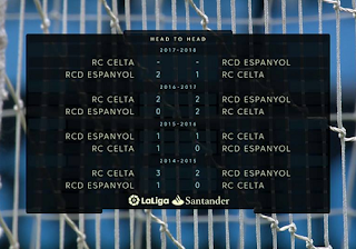 LaLiga Santander Biss Key 12 February 2018
