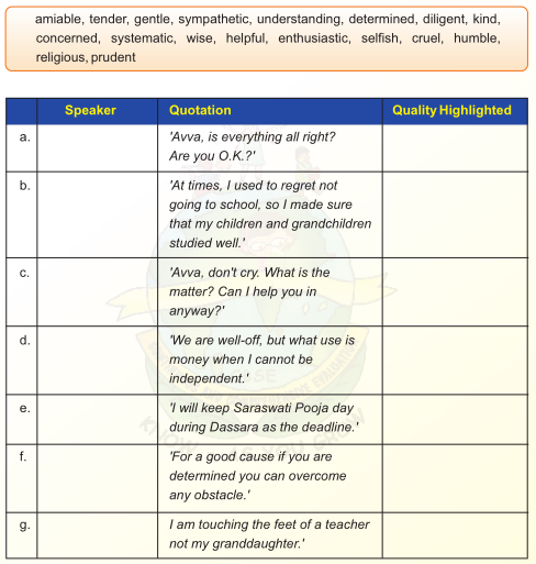 NCERT Solutions for Class 9th: Ch 1 How I Taught My Grandmother to