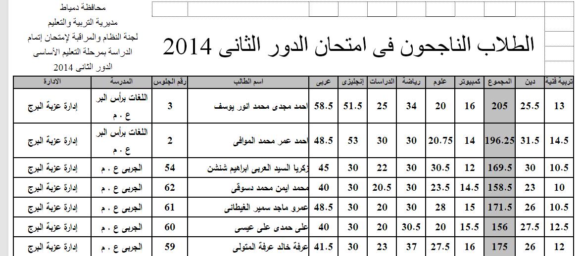 ظهرت الان نتيجة الملاحق (الدور الثانى ) للشهادة الاعدادية 2014 جميع المحافظات