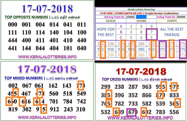 STHREE SAKTHI SS-115 abc numbers kerala lottery guessing by keralalotteries ON 17-07-2018