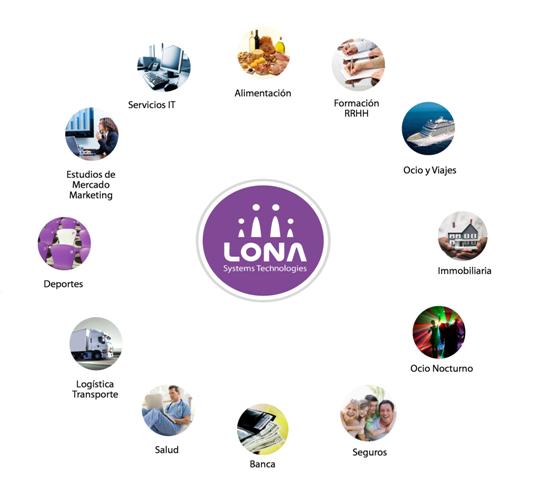 Elementos de una plataforma tecnológica de ecommerce   Nacho Somalo