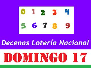 piramide-decenas-loteria-nacional-panama-domingo-17-de-junio-2018