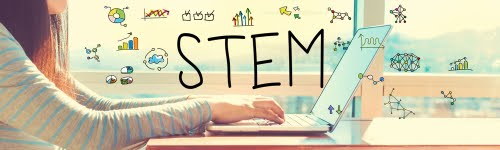 A graphic showing the components of STEM (Science, Technology, Engineering, and Math)