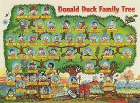 Della Duck Don Rosa