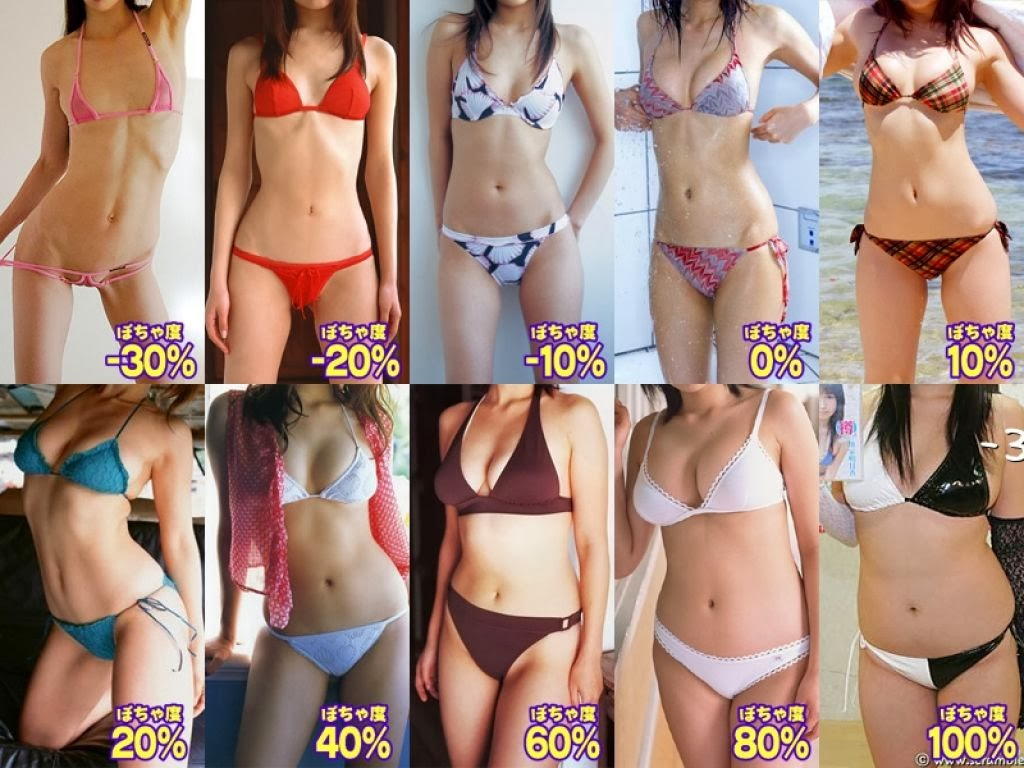 asian body type jpg 1080x810