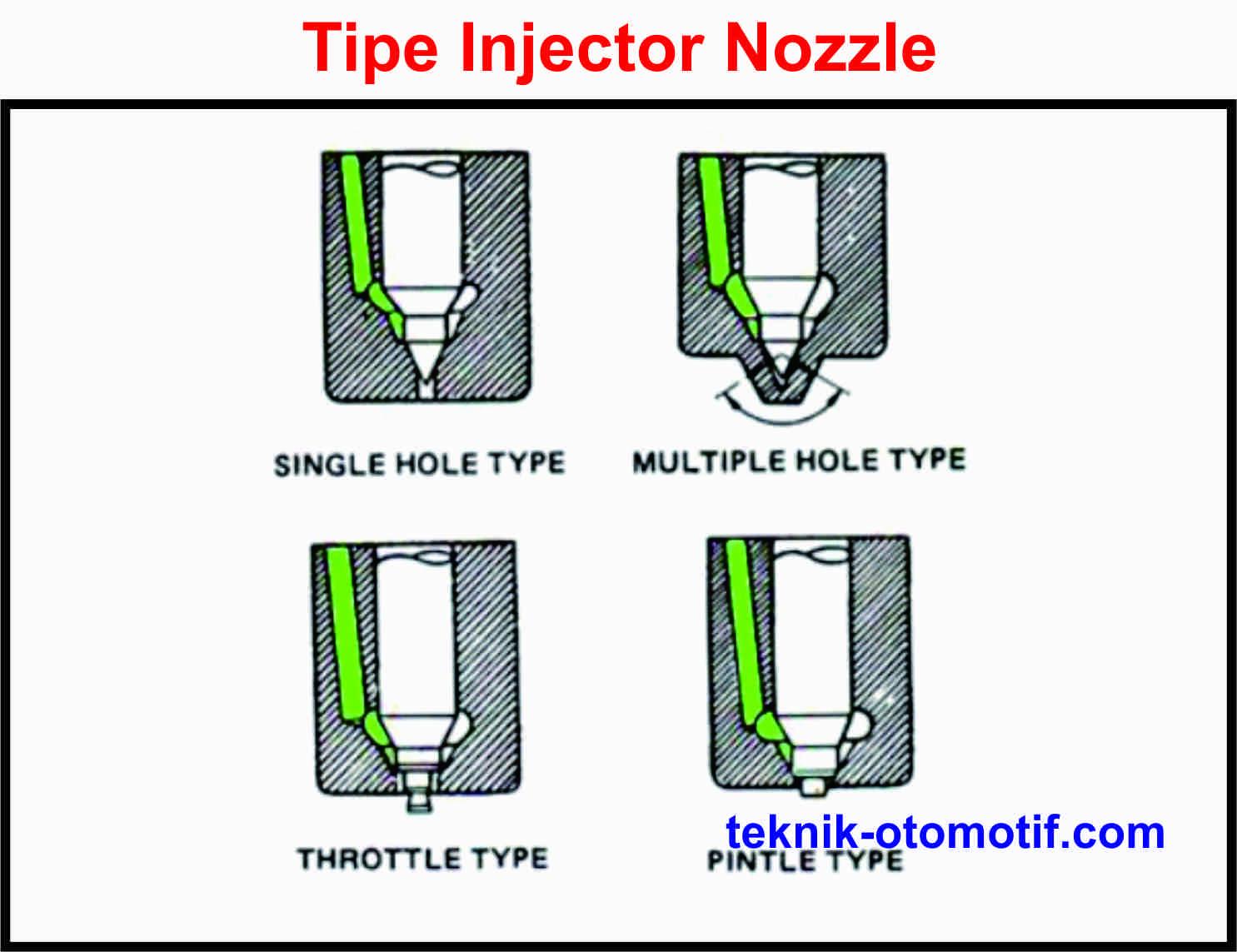 Cara Kerja Injector Nozzle Motor Diesel | teknik-otomotif com