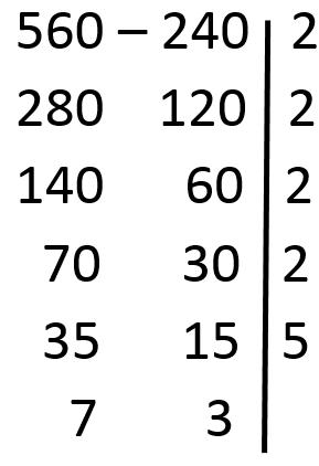 Algoritmo para detectar maximos y minimos forex