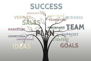 Common Sales Management Obstacles