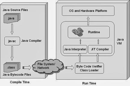 Java Viva Questions Pdf