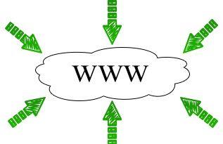 Web Linking