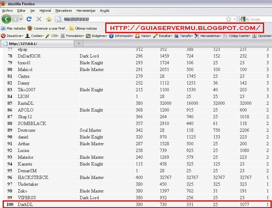 Interfaz del ranking