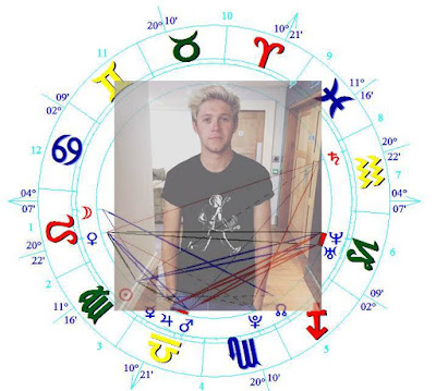 Niall Horan birth chart zodiac oracle.