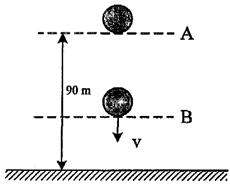 energi kinetik dan energi potensial
