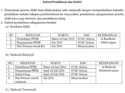 jadwal PPDB 2016