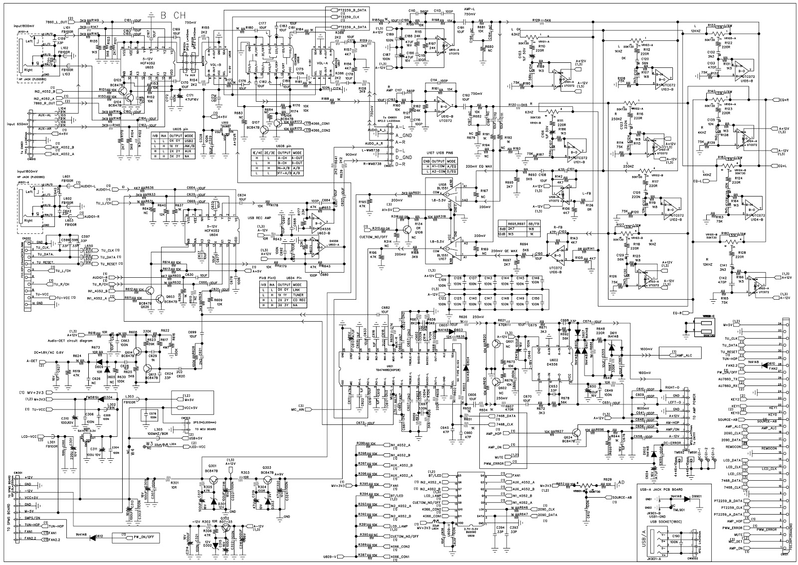 Philips Ntrx500 Mini Hi Fi System Circuit Diagram