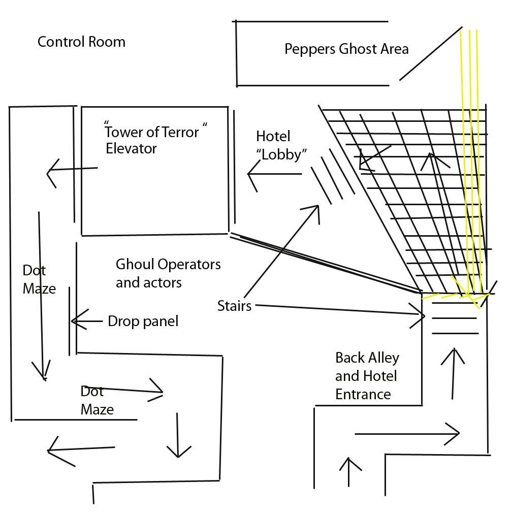 Garage Designs And Layouts: Xtreme Garage Haunting
