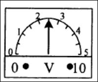 Nilai tegangan yang terbaca dari voltmeter tersebut adalah ….  A.    8 V  B.     7 V  C.     6 V  D.    5 V  E.     4 V