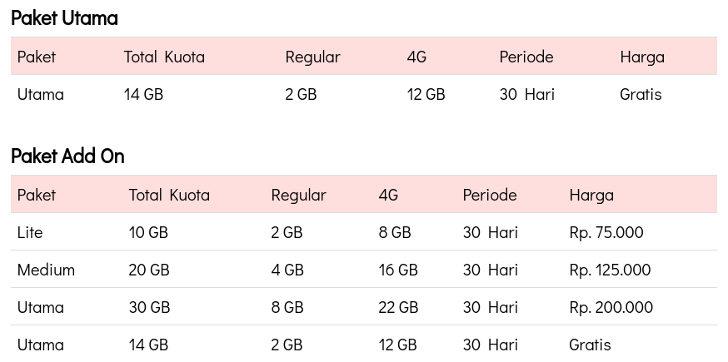 paket-internet-4g-telkomsel
