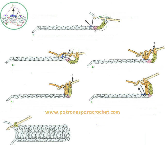 procedimiento de cómo tejer punto vareta paso a paso