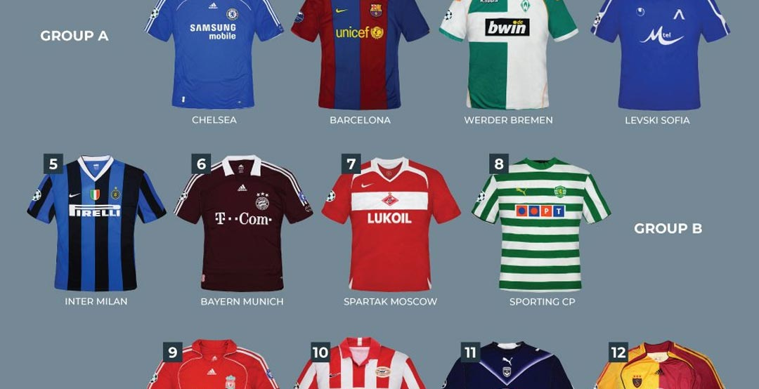 Now the retailer of classic football shirts has created an infographic of  the UEFA Champions League home jerseys of the 2006-2007 season. 067f236e5