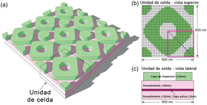 diseño-celda-solar-organica