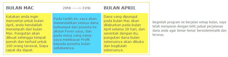 Islamic forex broker malaysia
