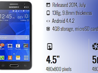 Samsung Galaxy Core II PC Suite Download
