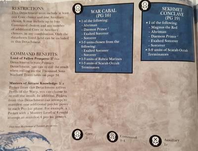 wrath of magnus codex pdf