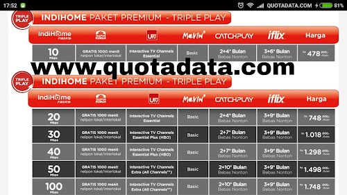Harga Paket Telkom Speedy Indihome 2018 Terbaru