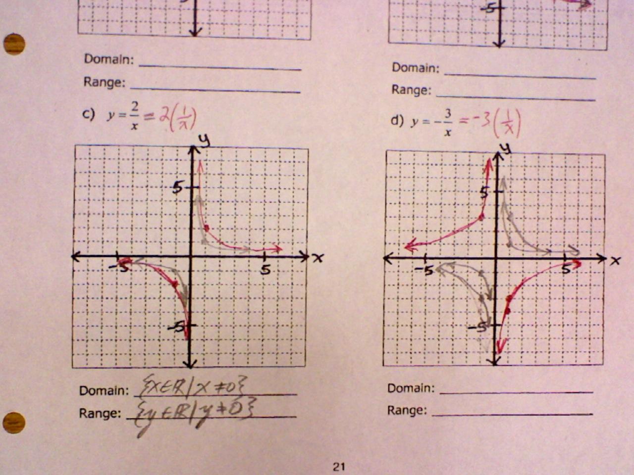 Grade 11 Functions Sept 17 Class